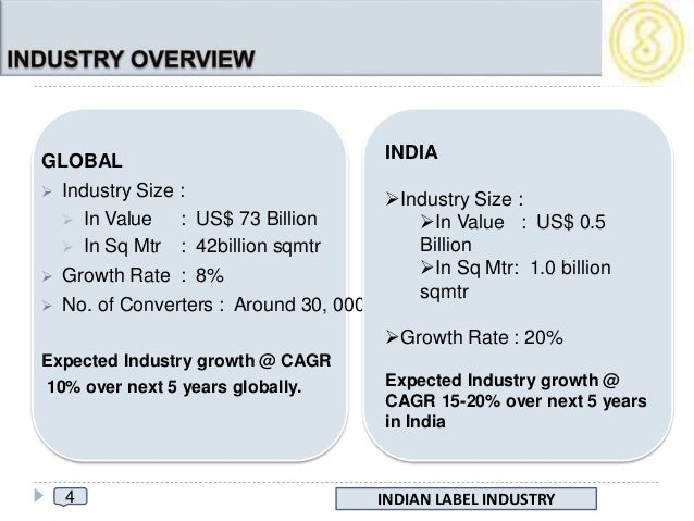 Label industry in india